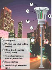 Eco-Greenergy-street-lamp
