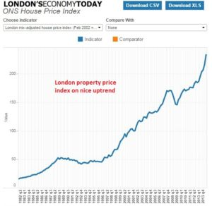 house-price-index-ons